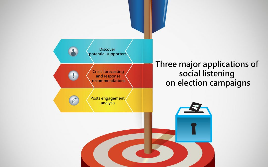 Social Listening : How public opinion monitoring applies to election campaigns?